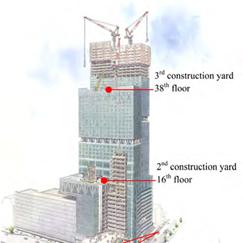 Construction of a 300-Meter Vertical City: Abeno Harukas
