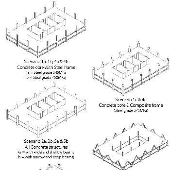 A Whole LCA of the Sustainable Aspects of Structural Systems in Tall Buildings