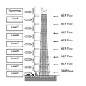 Foundation Differential Settlement Included Time-dependent Elevation Control for Supertall Structures